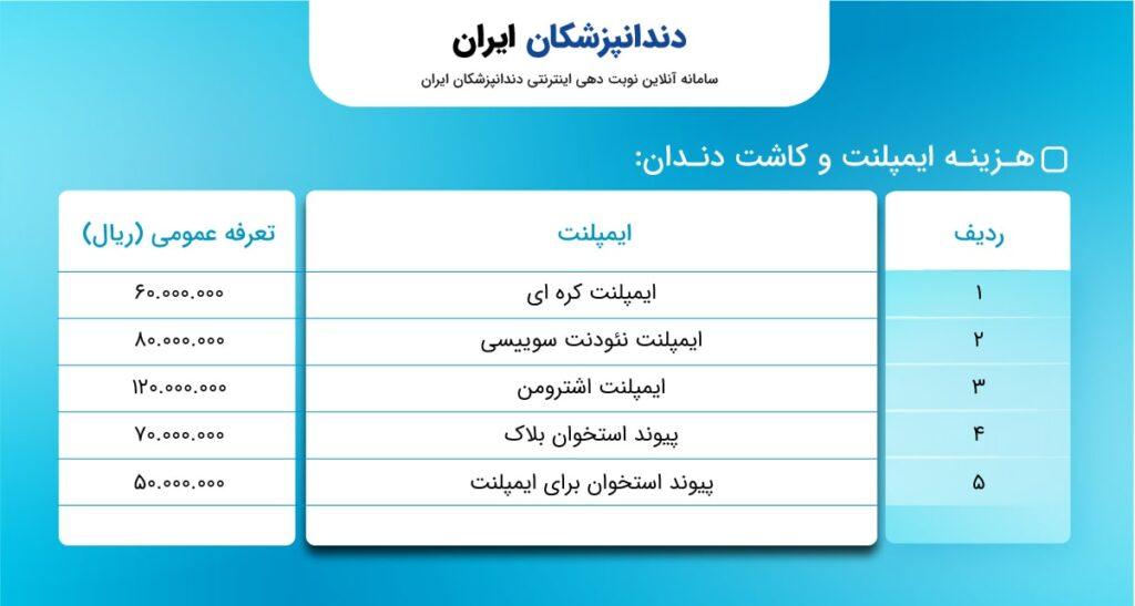 هزینه دندانپزشکی در شیراز در سال 1400